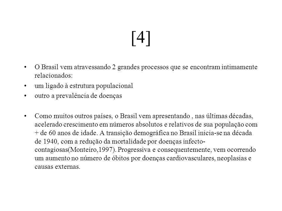 [4] O Brasil vem atravessando 2 grandes processos que se encontram intimamente relacionados: um ligado à estrutura populacional.